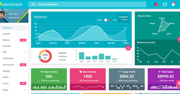11 Beautiful Material Design Admin Templates Tas