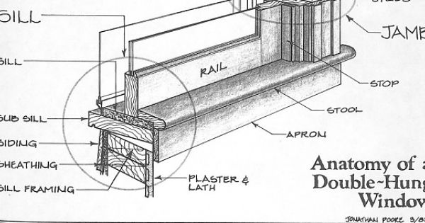 Anatomy Of A Double Hung Window Construction Diy Double Hung Windows Window Sill