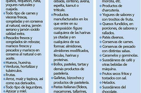 Alimentos sin gluten lista cerca amb google agricultura eco pinterest sin gluten gluten - Lista alimentos con gluten ...