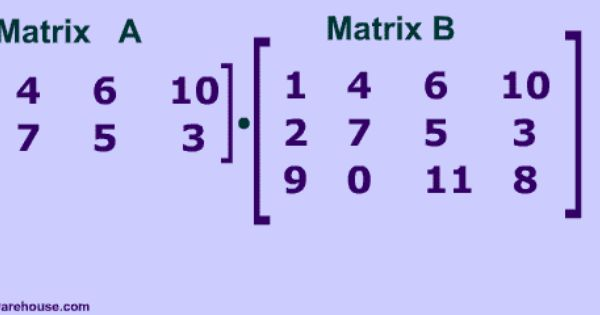 Rank The Number Of Pivotal Columns In An Rref Matrix Is Called The Rank Of The Matrixx This Concept Is Central In Matrix Theory Matrix Matrix Multiplication