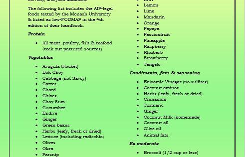 Aip low fodmap food list information about australia for Australian cuisine list