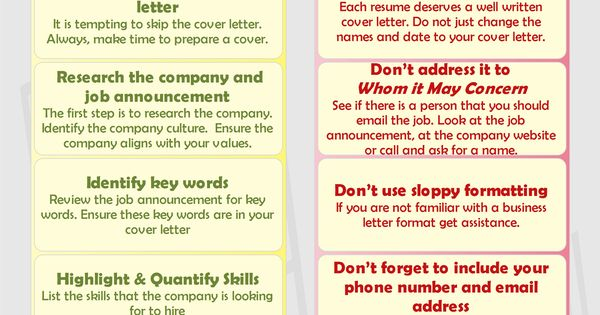 Resume Cover Letter] Five Do's and Don'ts in Preparing the Perfect ...