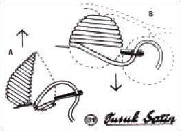 Tusuk Balik X2f Tusuk Tikam Jejak Tusuk Balik X2f Tusuk Tikam Jejak Biasa Digunakan Untuk Membuat Tangkai Membentuk Garis D Jahit Sulaman Menjahit
