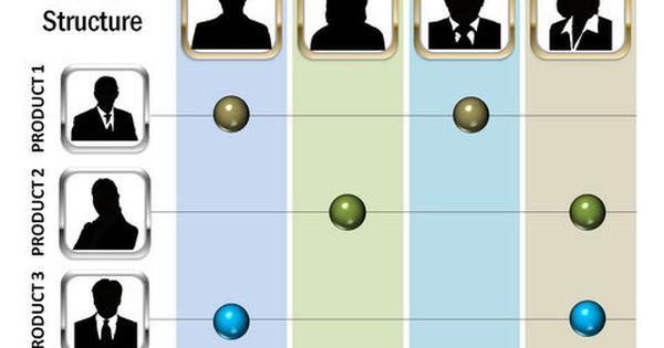 Simple Organization Chart Powerpoint Tutorial Creative Organization