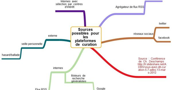 Persuasive essay file sharing