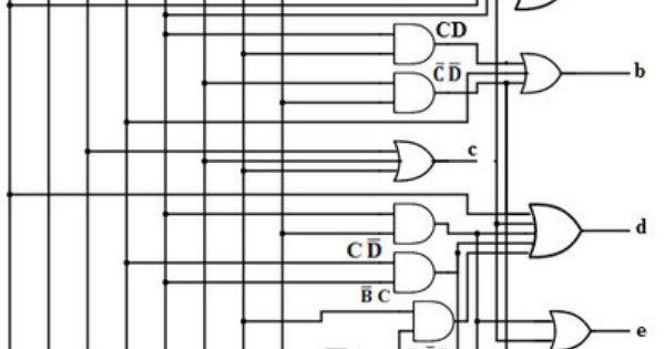 Bcd To 7 Segment Led Display Decoder Circuit Diagram  Electronics  Circuits  Diy  Binary  Logic