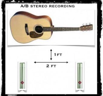 Ab Stereo Recording Stereo Recording Studio Home Techniques