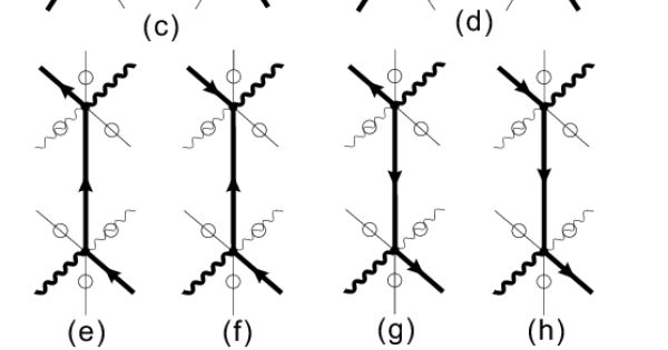 feynman diagrams of every second