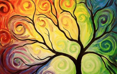 Swirl tree painting