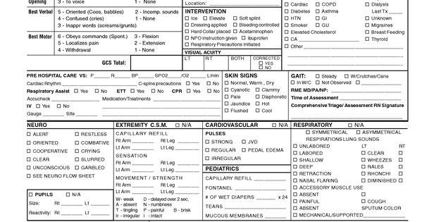 Printable Nursing Assessment Cheat Sheet RAPID ASSESSMENT - physical assessment form