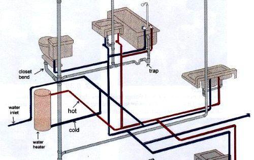 Plumbing For Bathroom Remodelling Endearing Design Decoration