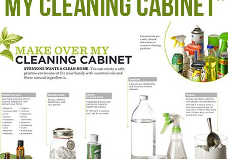 Doterra Quot Makeover My Cleaning Cabinet Quot