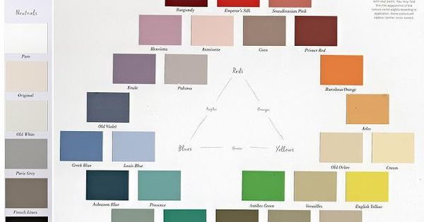 ascp color chart makes it easy to pick colors that go. Black Bedroom Furniture Sets. Home Design Ideas