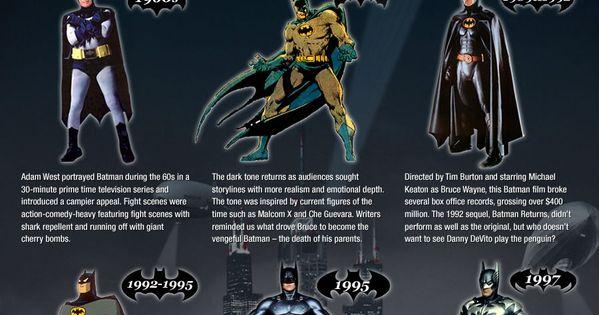 BatmanEvolution