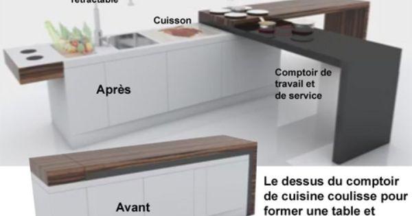 comptoir de cuisine transformable amenagemt fontenoy pinterest cuisine et articles. Black Bedroom Furniture Sets. Home Design Ideas