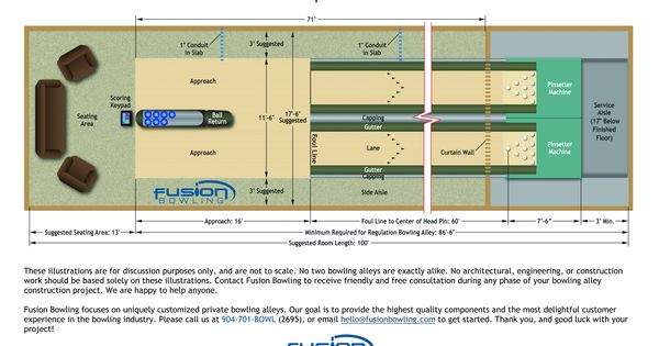 Length Of A Bowling Lane Bowling Alley Lane Dimensions