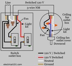 Ceiling Fan Switch Wiring Diagram Ceiling Fan With Light Ceiling Fan Wiring Ceiling Fan Switch