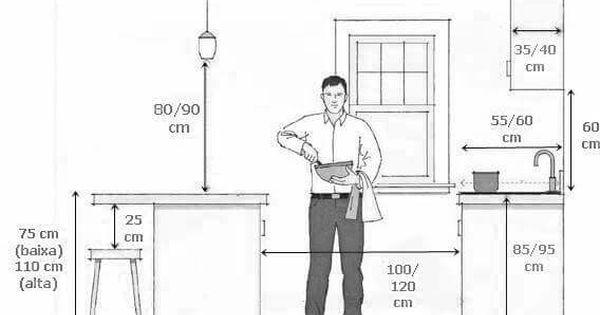 Medidas Importantes Na Cozinha Cozinha Arquitetura E Dicas