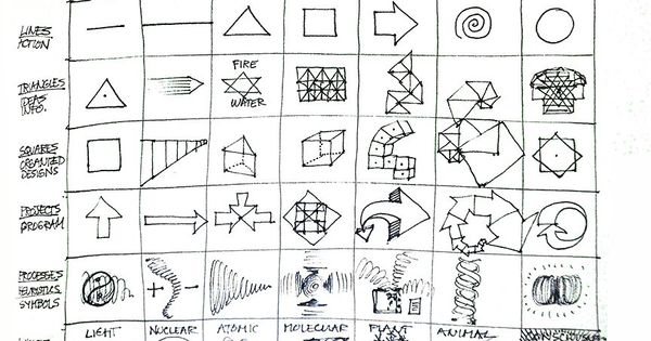 Looking For Alaska Symbols: Looking For Deeper Meaning In Viz Symbols (David Sibbet