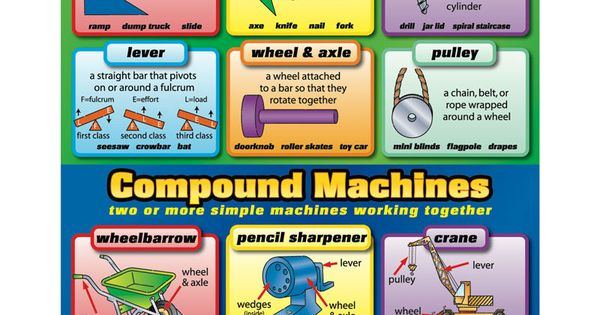 poster maker machine for schools