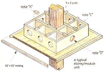 How To Build A Birdhouse For Martins Diy Mother Earth News Bird House Kits Bird House Plans Martin Bird House