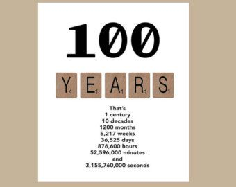 100th Birthday Poems Grandmother Google Search 65th Birthday Cards 65th Birthday Party Ideas 100th Birthday Card