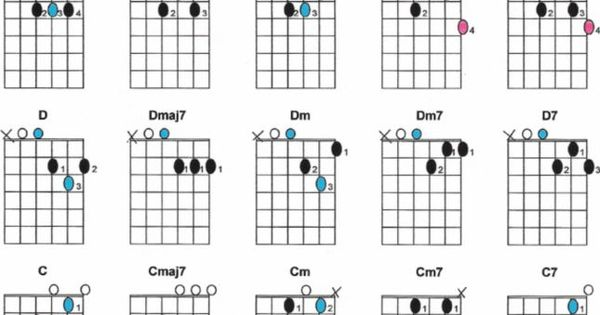 open string guitar chords diagram