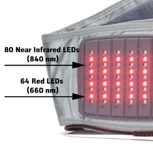 Your Complete Guide To Near Infrared Light Therapy Red Light Therapy Light Therapy Red Light Therapy Therapy