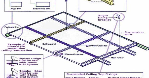 Beautiful Drop Ceiling Grid 1 Armstrong Suspended Ceiling Grids Technical Details Pinterest Ceiling Ceilings And Roof Structure