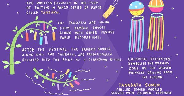tanabata festival history