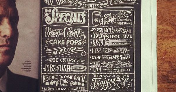 Hand drawn typography, menu