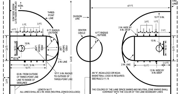 Dimensions for half court h o m e pinterest the o for Size of half court basketball court