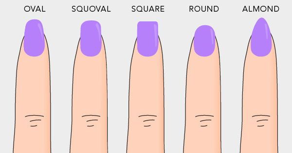 How to Choose the best Nail style for you