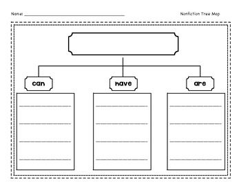 A Blank Tree Map Graphic Organizer To Use With Your Students Great For Nonfiction Reading And Writing Tree Map Thinking Maps Kindergarten Writing Activities