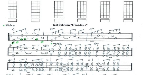 Jack Johnson Breakdown Chords Image Collections Chord Guitar