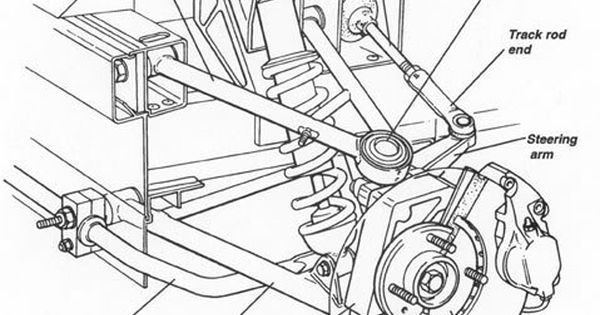 2002 Toyota Tundra Front Suspension Diagram