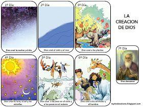 Creacion De Dios 7 Días De La Creación La Creacion Para Niños Imagenes De La Creacion