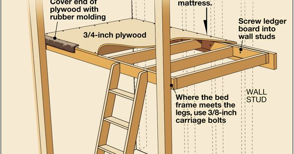 loft bed how-to -- Need to make this for the boys room