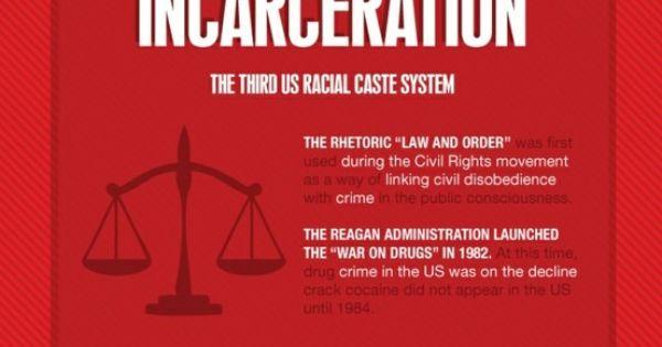 Usa racial caste system dating
