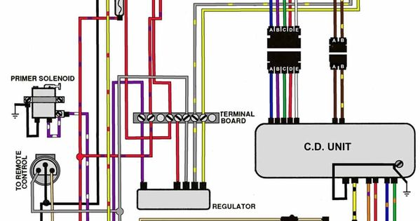Yamaha Outboard Wiring Diagram Pdf Boat Wiring Diagram Outboard