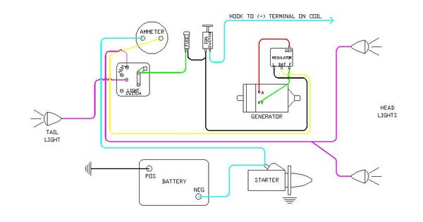 diagram of wiring on B Farmall | Later Wiring Diagram- 6 ...