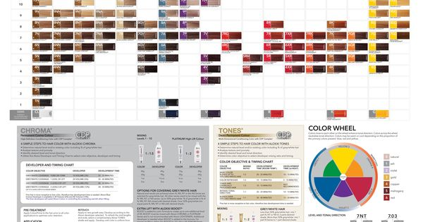 Aloxxi Chroma Amp Tones Swatch Chart 2014 Color Charts