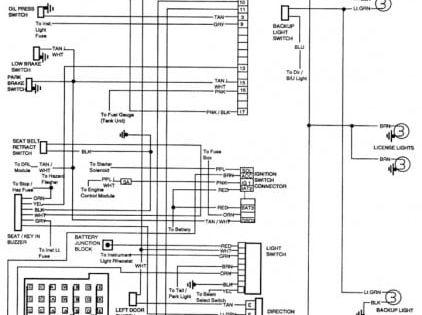 2001 Gmc Sonoma Parts Diagram Trailer Wiring Diagram Chevy Trucks Chevy 1500
