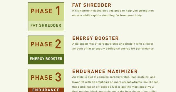 Shredder Diet For Brazil Lift Workout – Dibujos Para Colorear