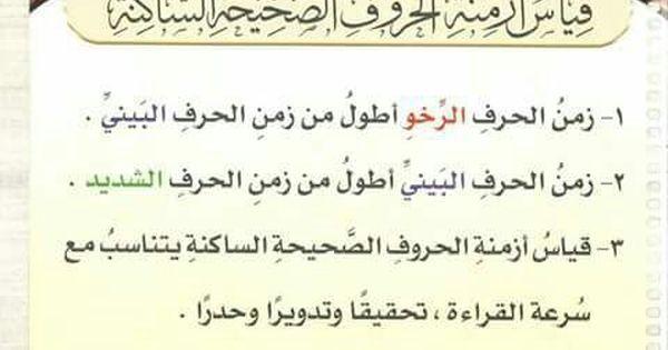 أزمنة الحروف Arabic Calligraphy Quran Calligraphy