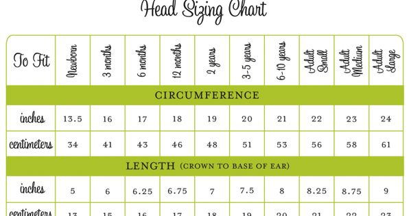 Hat sizing chart so you can figure out how many stitches to cast on. Knitti...