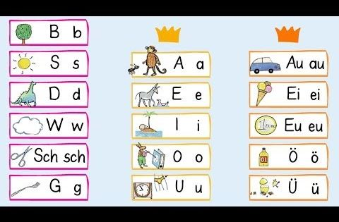 kinder lernen lesen und schreiben mit der zebra schreibtabellen app youtube apps f r. Black Bedroom Furniture Sets. Home Design Ideas