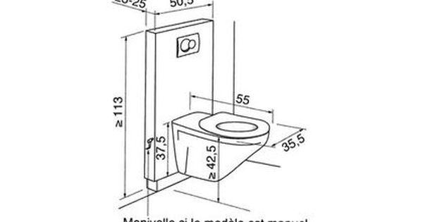 Resultat De Recherche D Images Pour Dimension Toilettes Dimension Wc Toilette Suspendu Wc Suspendu