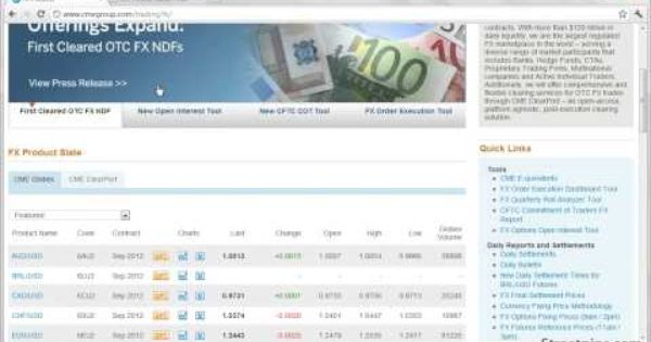 Mt4 Free Download An Efficient Way To Trade Forex Trading