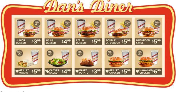 مطعم ماك دونالد للوجبات السريعة ماكدو الوجبات السريعة بحث Google In 2020 Junior Burger Food Poster Mushroom Burger
